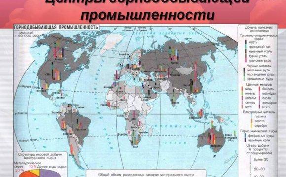 Центры горнодобывающей